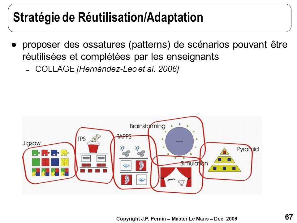 Stratégie de Réutilisation/Adaptation