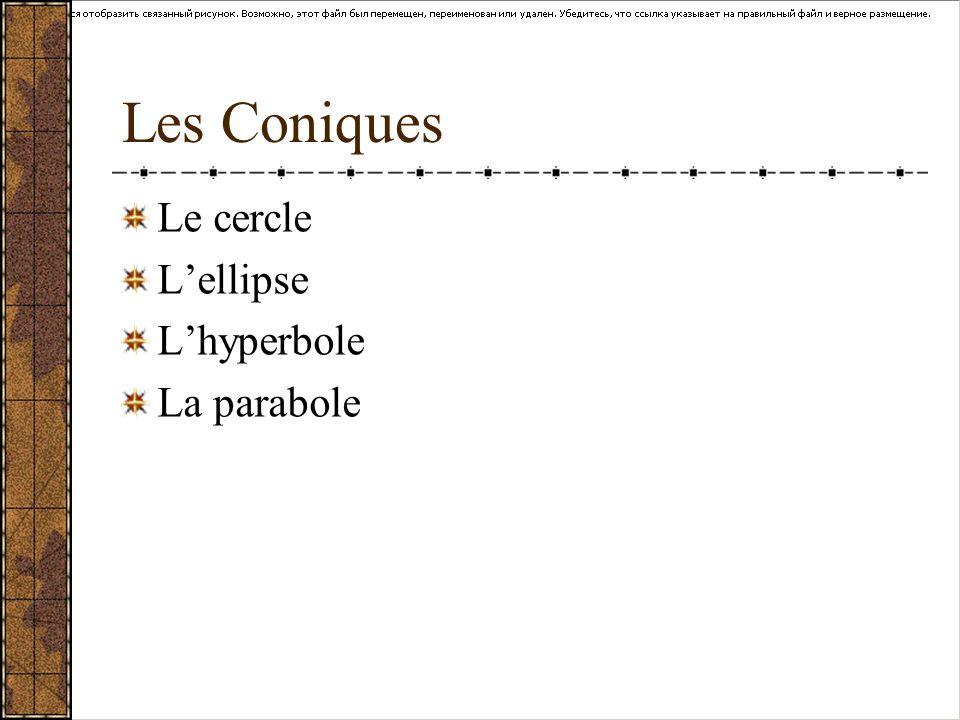 Les Coniques Le cercle L'ellipse L'hyperbole La parabole
