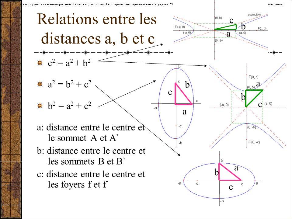 Relations entre les distances a, b et c