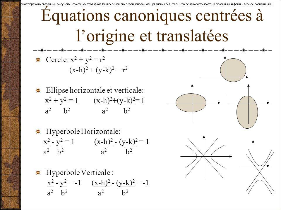 Équations canoniques centrées à l'origine et translatées