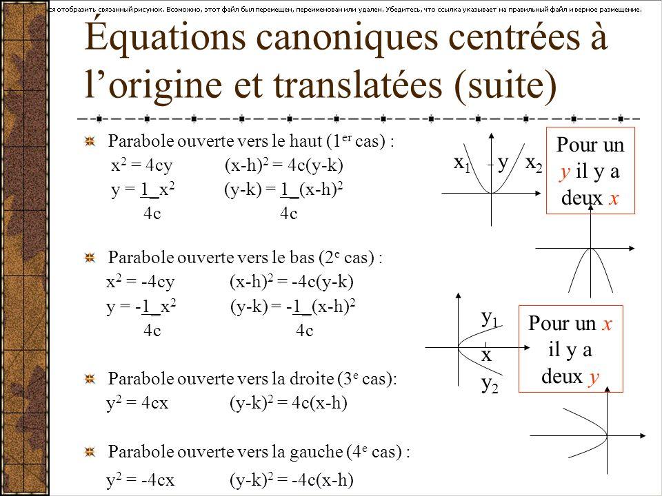 Équations canoniques centrées à l'origine et translatées (suite)