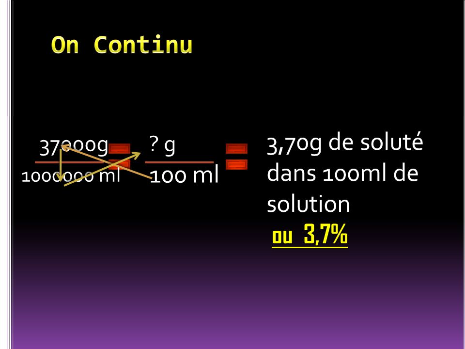 3,70g de soluté dans 100ml de solution