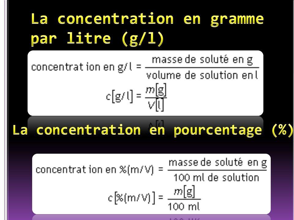 La concentration en gramme par litre (g/l)