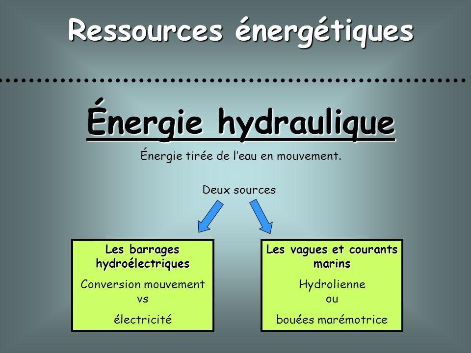Énergie hydraulique Ressources énergétiques