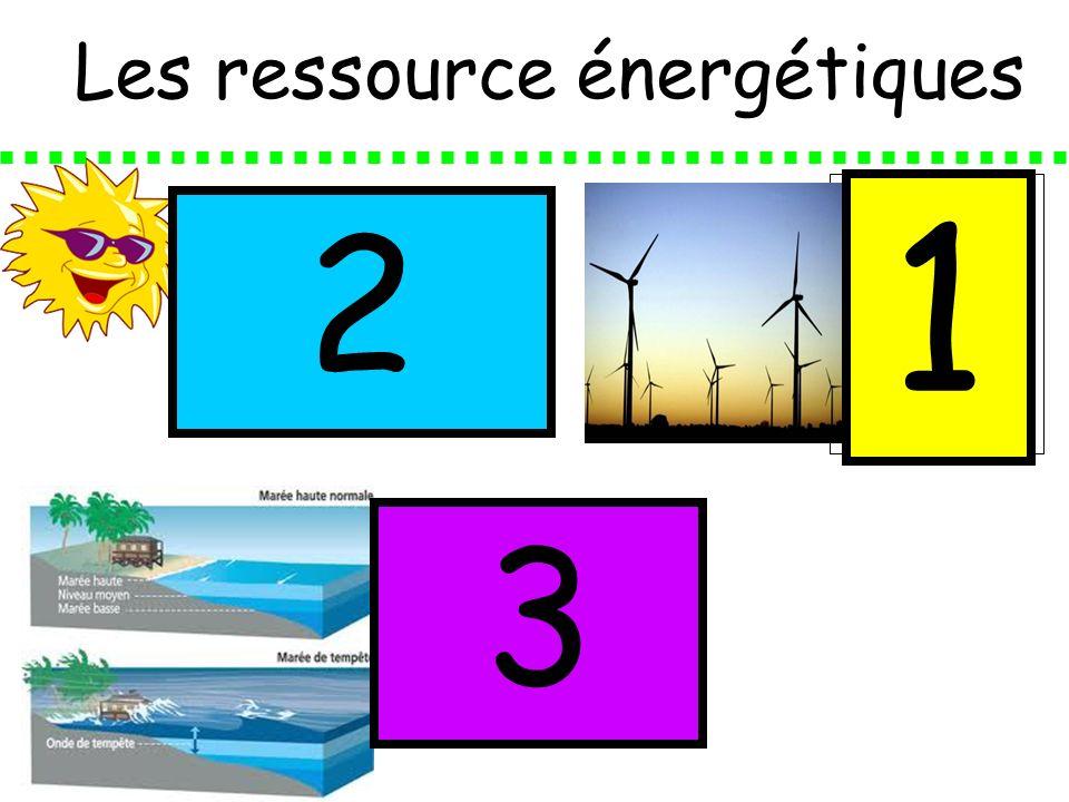 1 2 3 Les ressource énergétiques