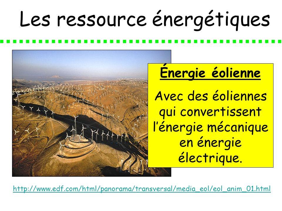 Les ressource énergétiques