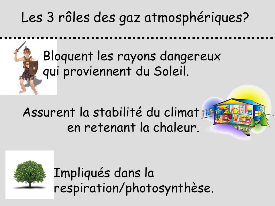 Les 3 rôles des gaz atmosphériques