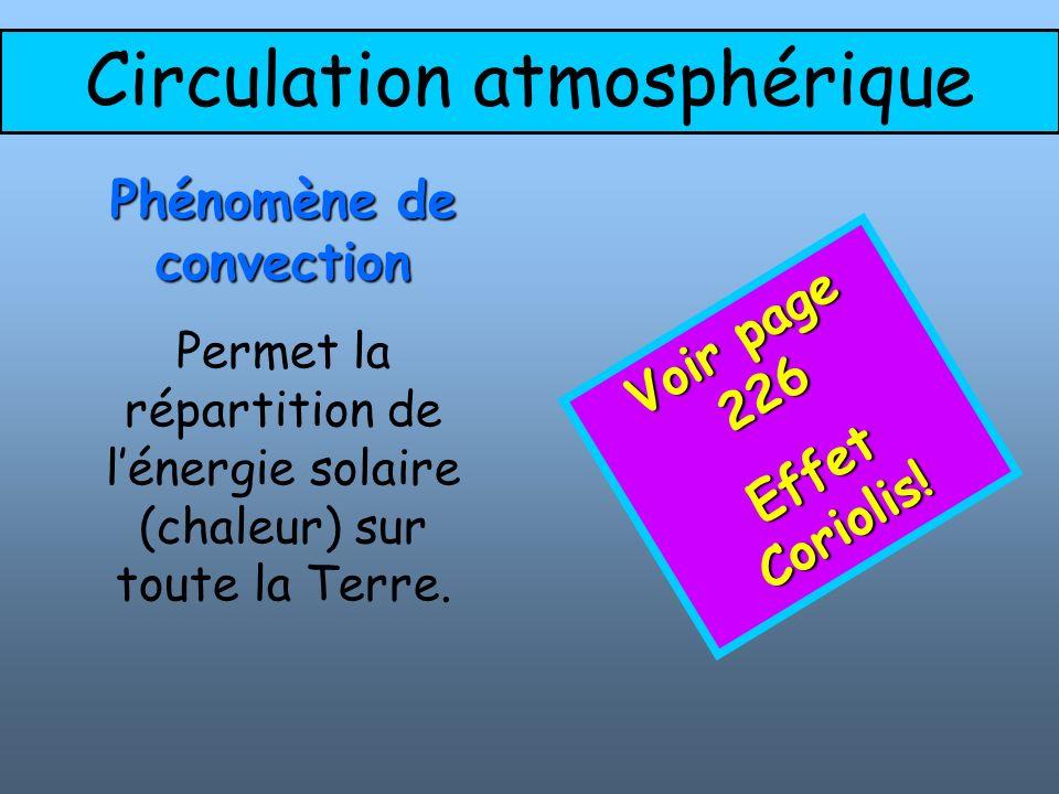 Phénomène de convection