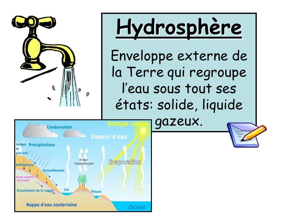 Hydrosphère Enveloppe externe de la Terre qui regroupe l'eau sous tout ses états: solide, liquide gazeux.
