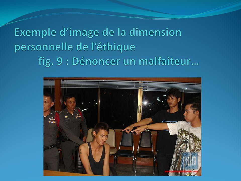 Exemple d'image de la dimension personnelle de l'éthique. fig