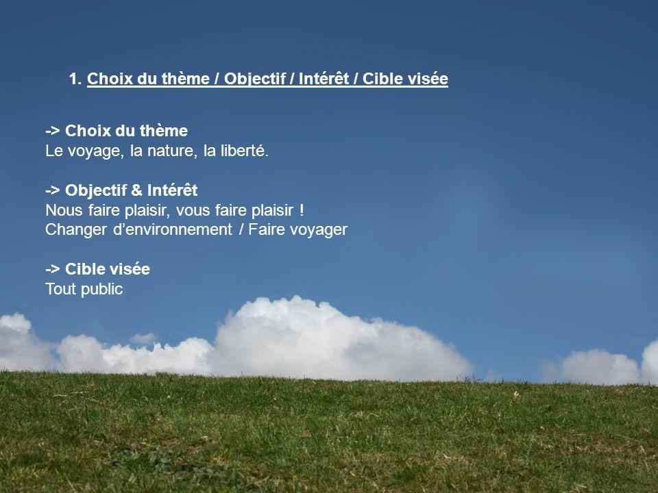 1. Choix du thème / Objectif / Intérêt / Cible visée