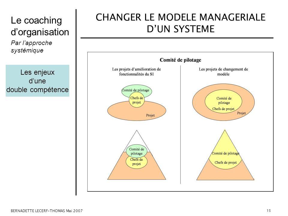 CHANGER LE MODELE MANAGERIALE D'UN SYSTEME