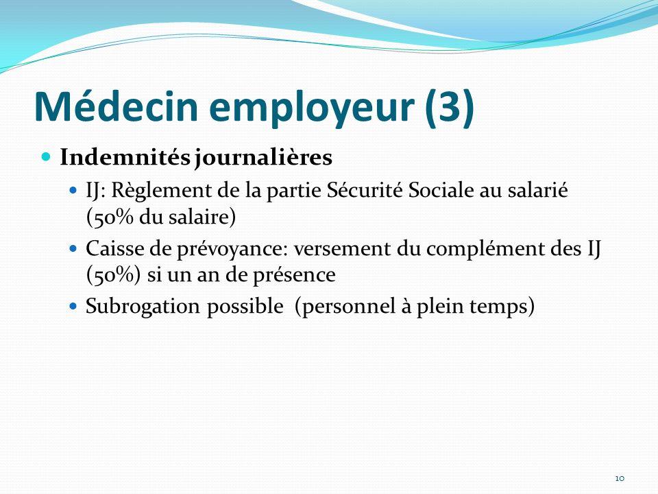 Médecin employeur (3) Indemnités journalières