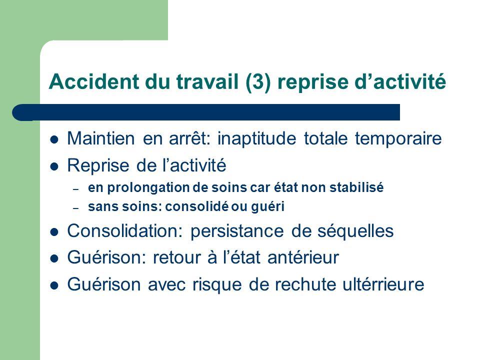 Accident du travail (3) reprise d'activité