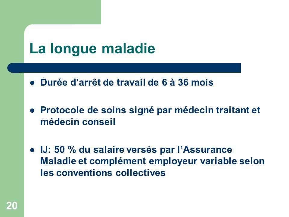 La longue maladie Durée d'arrêt de travail de 6 à 36 mois