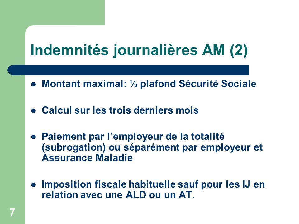 Indemnités journalières AM (2)