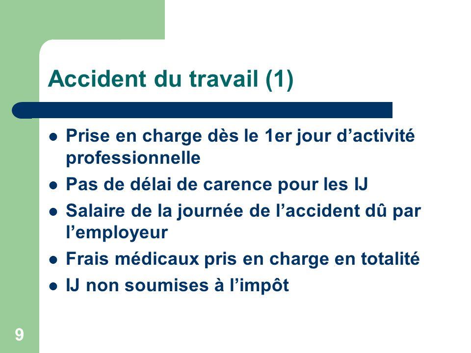 Accident du travail (1) Prise en charge dès le 1er jour d'activité professionnelle. Pas de délai de carence pour les IJ.
