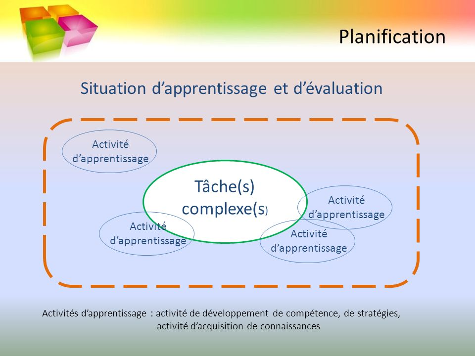 Situation d'apprentissage et d'évaluation