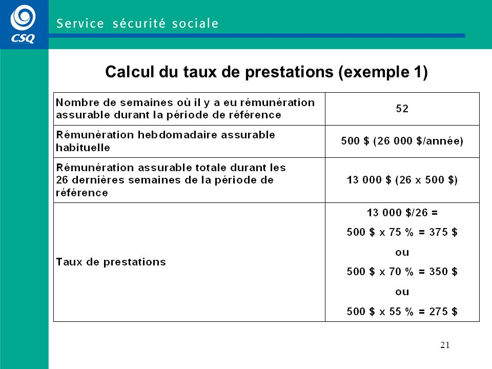 Calcul du taux de prestations (exemple 1)