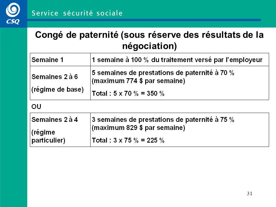 Congé de paternité (sous réserve des résultats de la négociation)