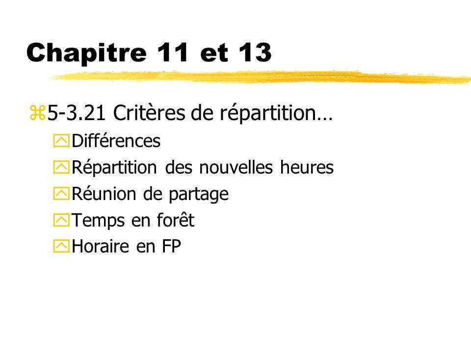 Chapitre 11 et 13 5-3.21 Critères de répartition… Différences