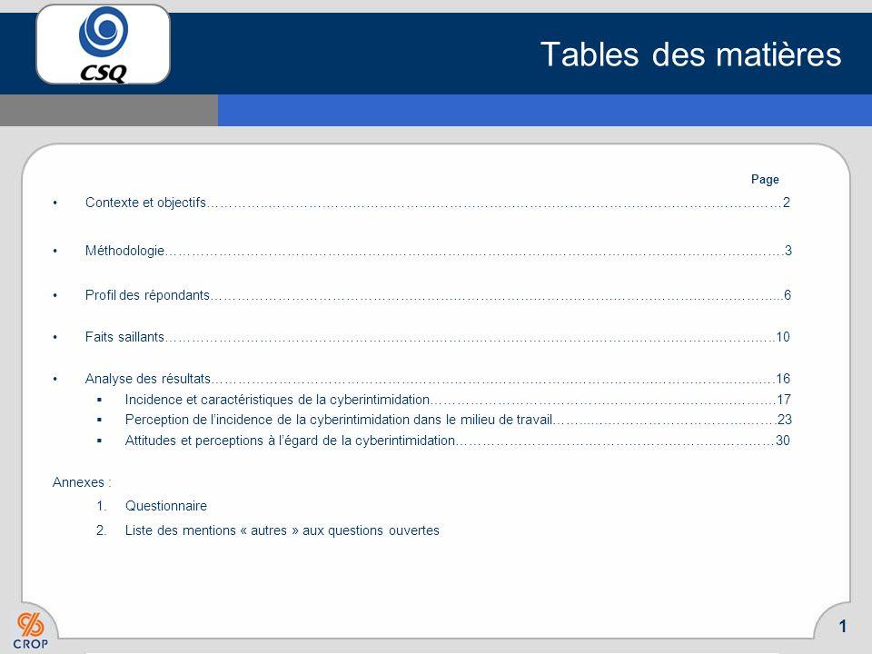 Tables des matières Page. Contexte et objectifs…………..………….………………….………………………………………………………………………2.