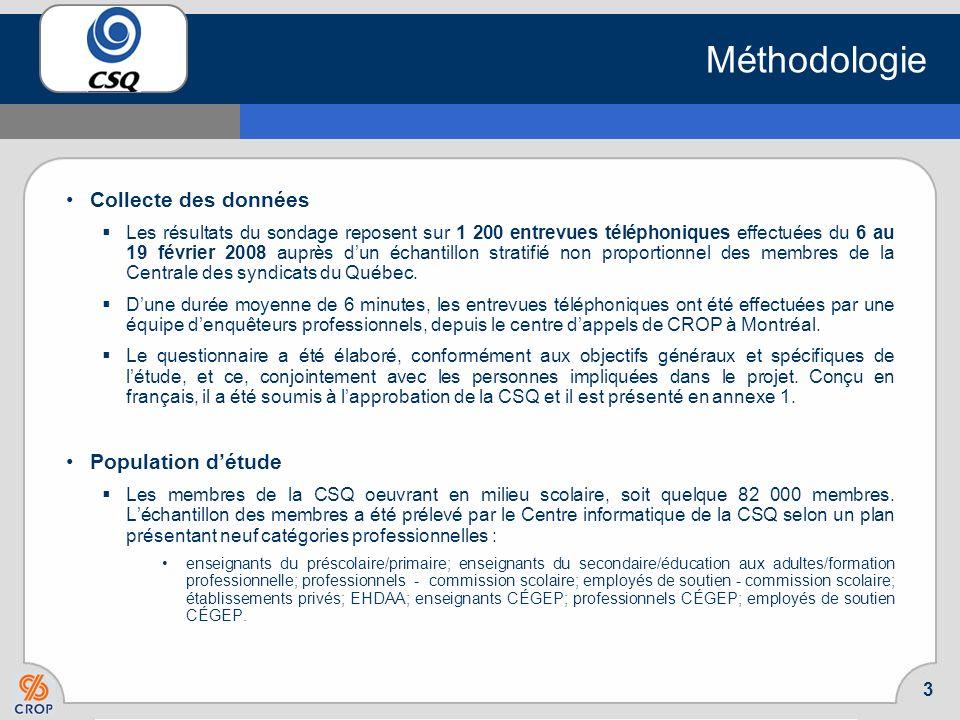 Méthodologie Collecte des données Population d'étude