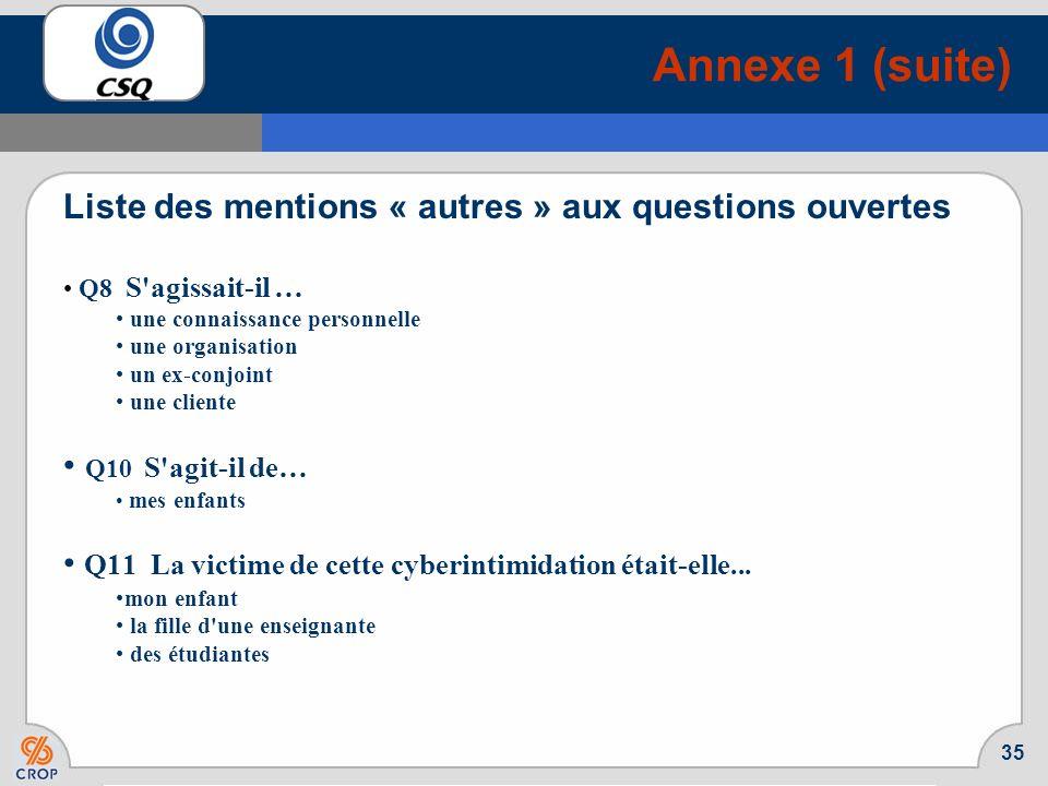Annexe 1 (suite) Liste des mentions « autres » aux questions ouvertes