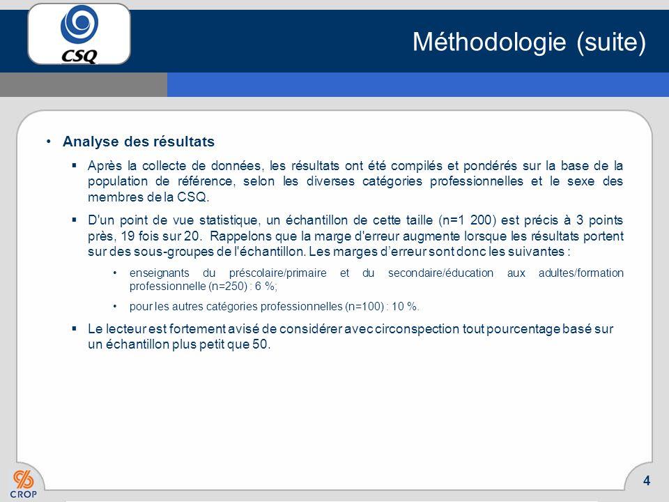 Méthodologie (suite) Analyse des résultats