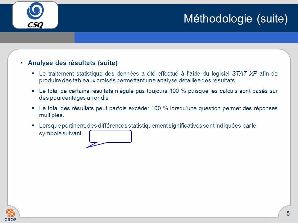 Méthodologie (suite) Analyse des résultats (suite)