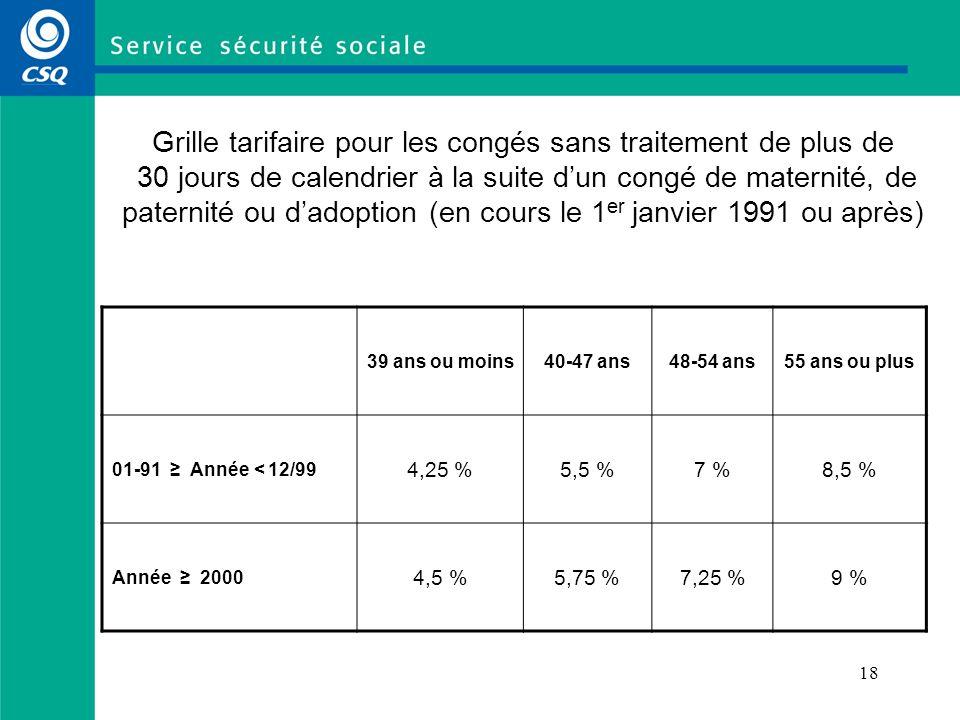 Grille tarifaire pour les congés sans traitement de plus de 30 jours de calendrier à la suite d'un congé de maternité, de paternité ou d'adoption (en cours le 1er janvier 1991 ou après)