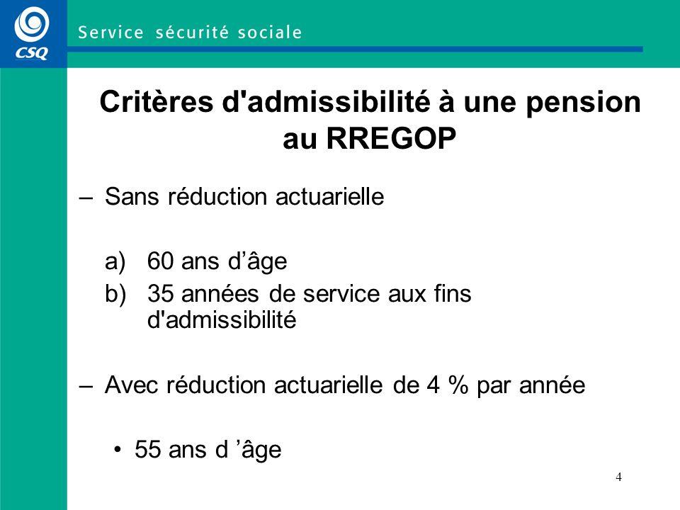 Critères d admissibilité à une pension au RREGOP