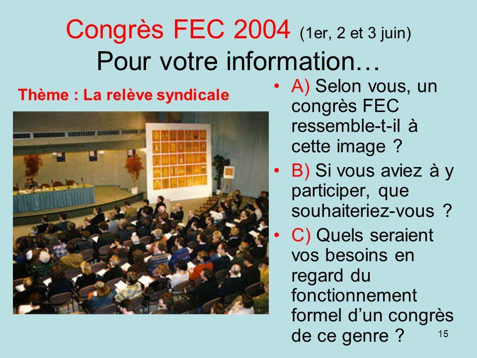 Congrès FEC 2004 (1er, 2 et 3 juin) Pour votre information…