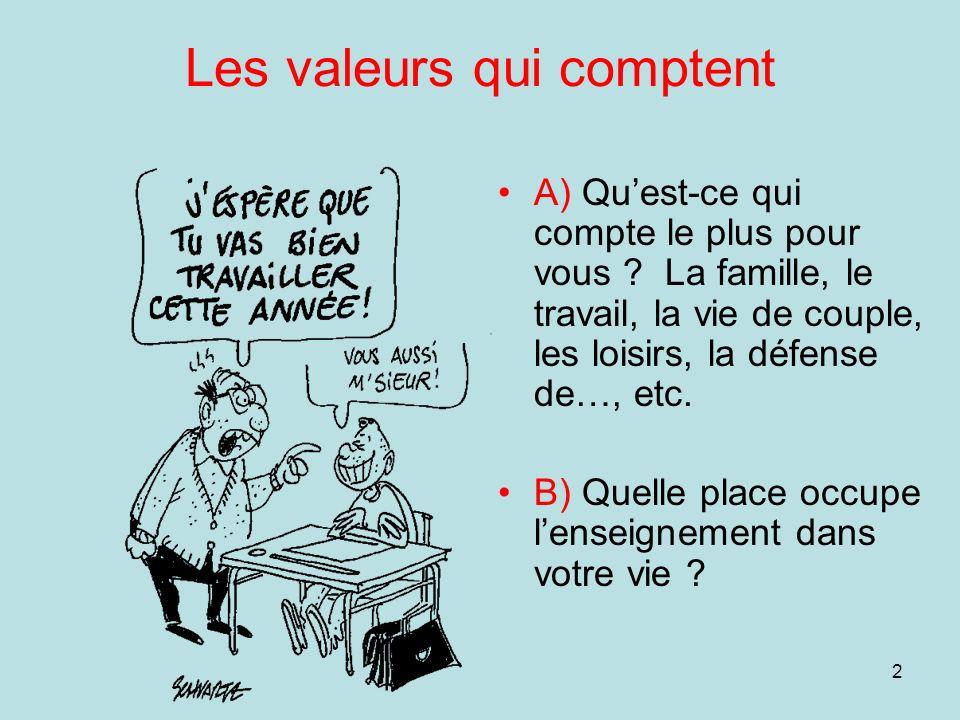 Les valeurs qui comptent