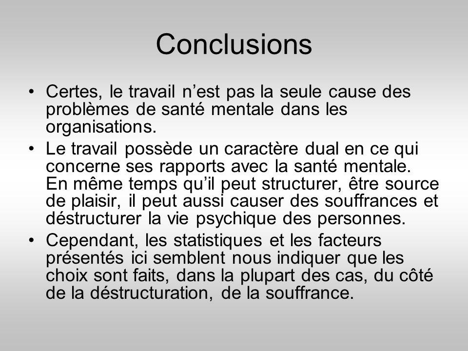 Conclusions Certes, le travail n'est pas la seule cause des problèmes de santé mentale dans les organisations.