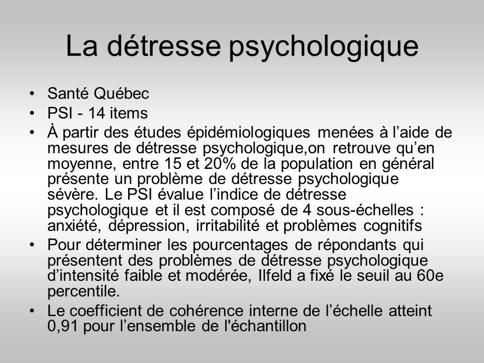 La détresse psychologique