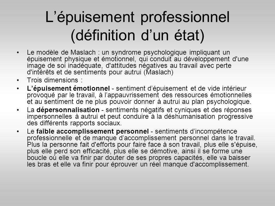 L'épuisement professionnel (définition d'un état)