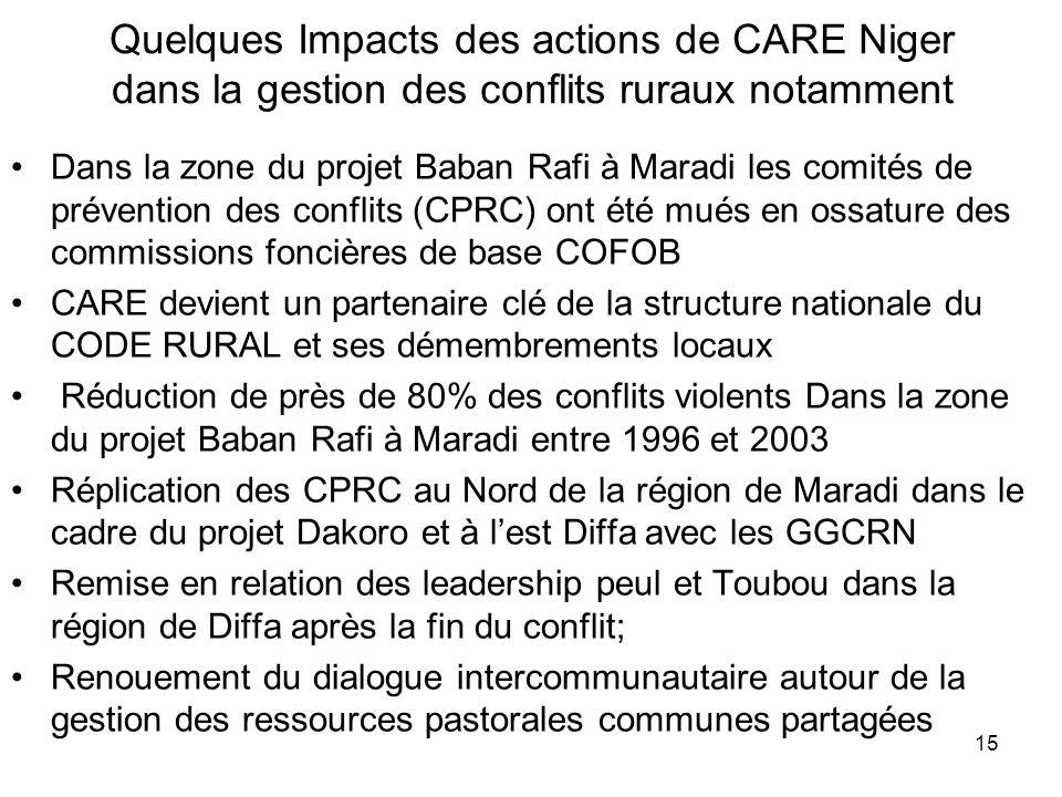 Quelques Impacts des actions de CARE Niger dans la gestion des conflits ruraux notamment