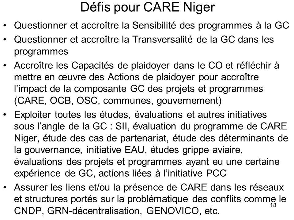 Défis pour CARE Niger Questionner et accroître la Sensibilité des programmes à la GC.