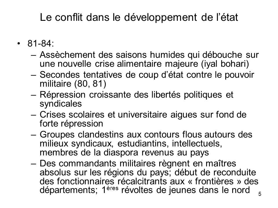 Le conflit dans le développement de l'état
