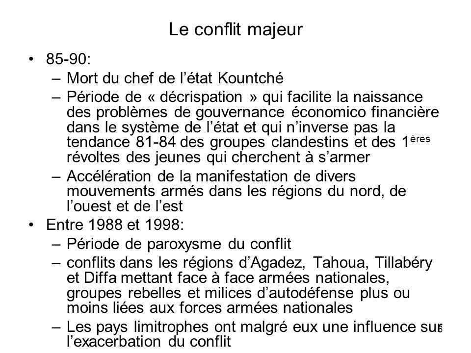 Le conflit majeur 85-90: Mort du chef de l'état Kountché