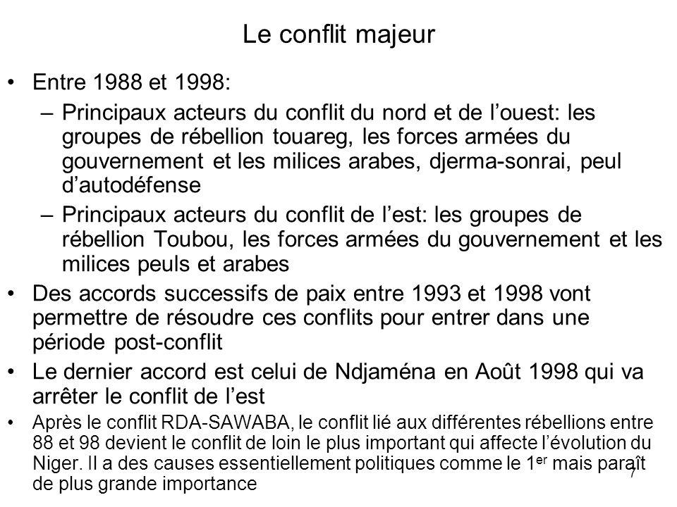 Le conflit majeur Entre 1988 et 1998: