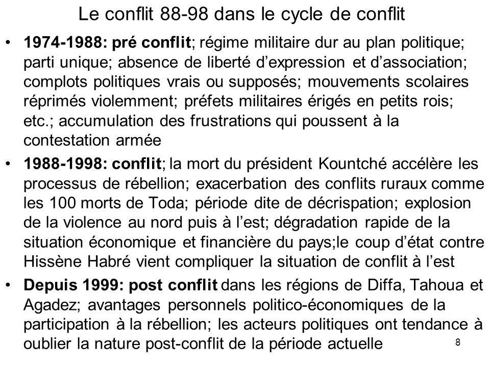 Le conflit 88-98 dans le cycle de conflit