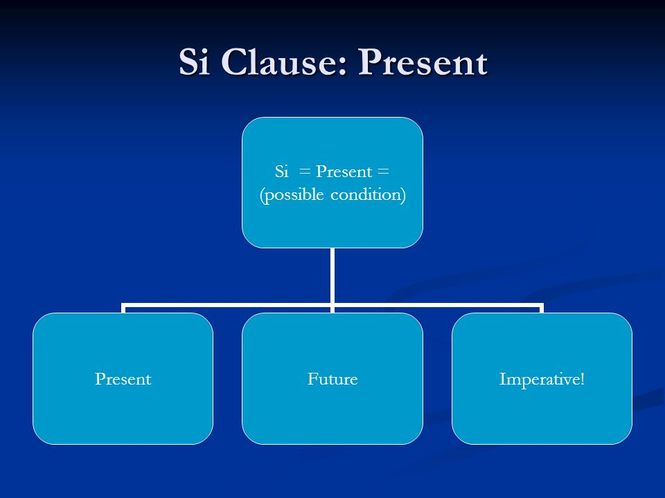 Si Clause: Present