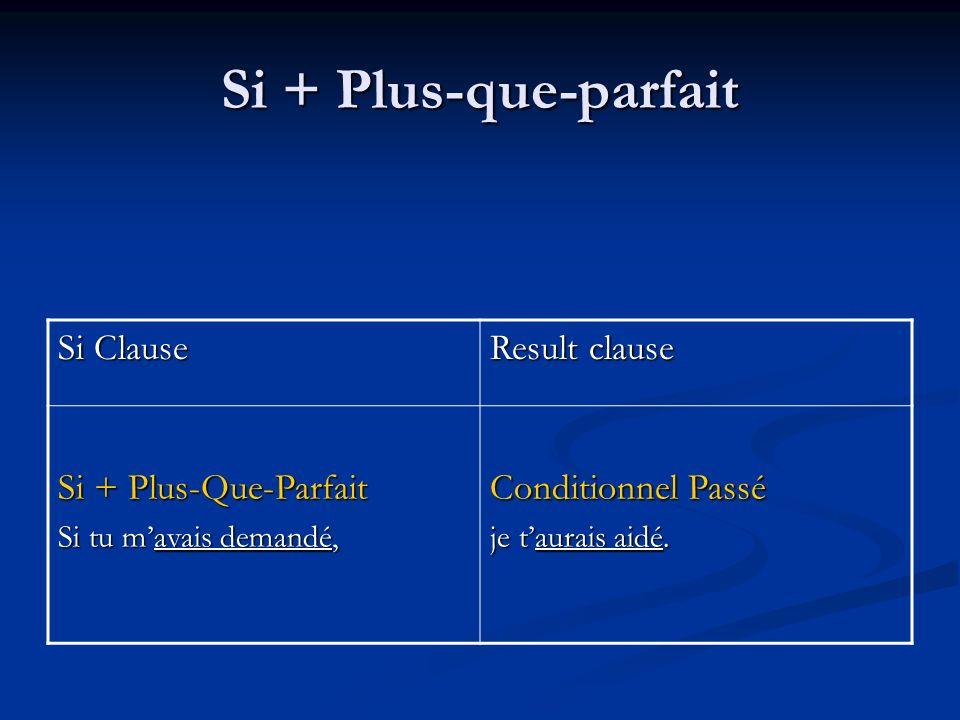 Si + Plus-que-parfait Si Clause Result clause Si + Plus-Que-Parfait