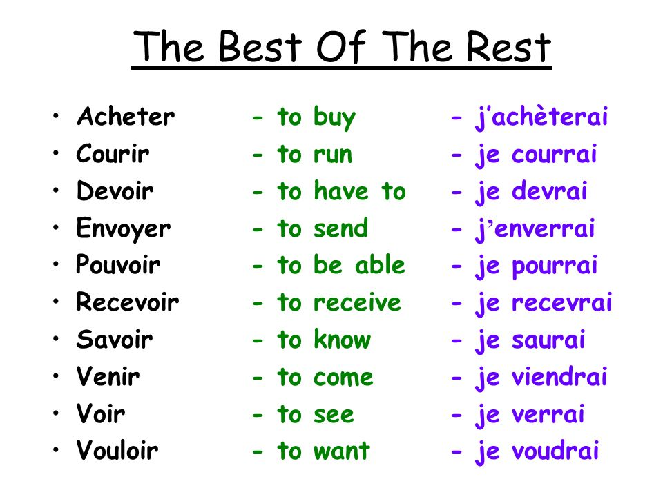 The Best Of The Rest Acheter - to buy - j'achèterai