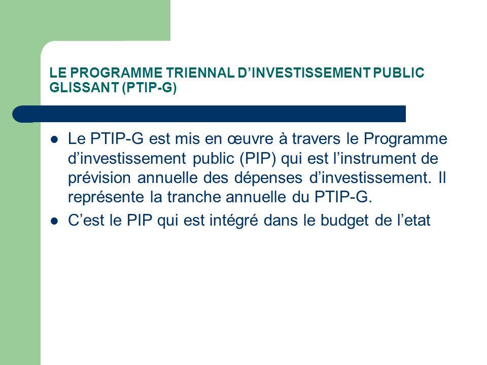LE PROGRAMME TRIENNAL D'INVESTISSEMENT PUBLIC GLISSANT (PTIP-G)