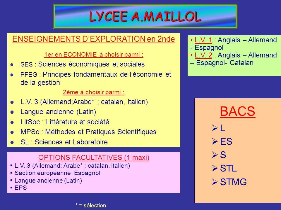 BACS LYCEE A.MAILLOL L ES S STL STMG