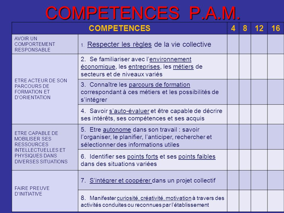 COMPETENCES P.A.M. COMPETENCES 4 8 12 16