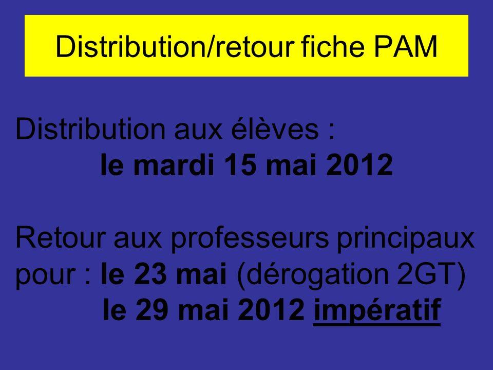 Distribution/retour fiche PAM